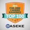 top100-2015